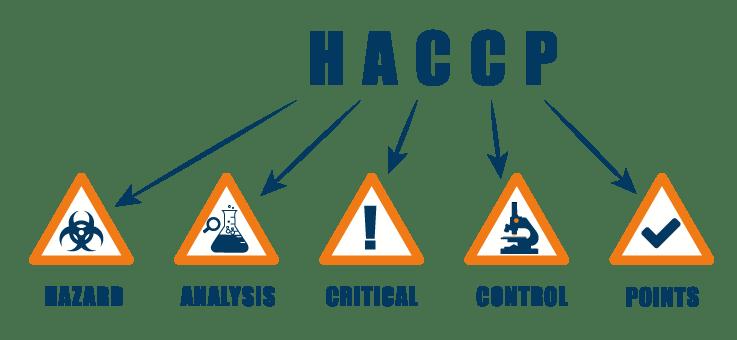 HACCP-algo3D-pest-control