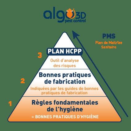 PMS-ALGO3D-PEST-CONTROL-94-75